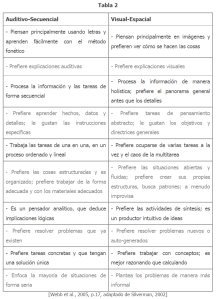 tabla2guia1