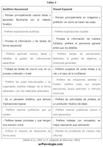 tabla2guia1web